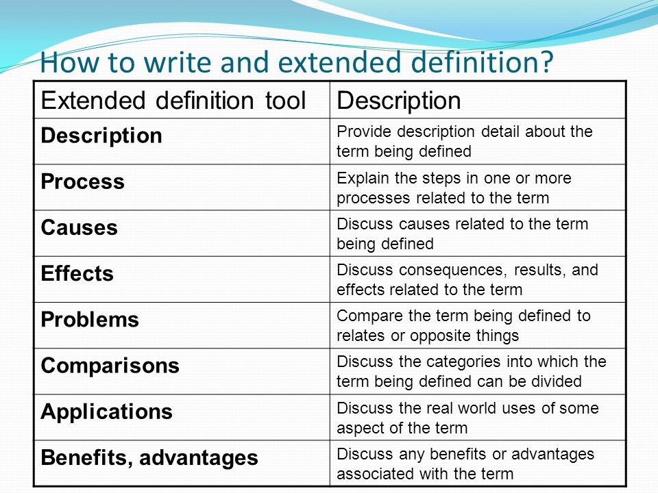 How to write and extended definition