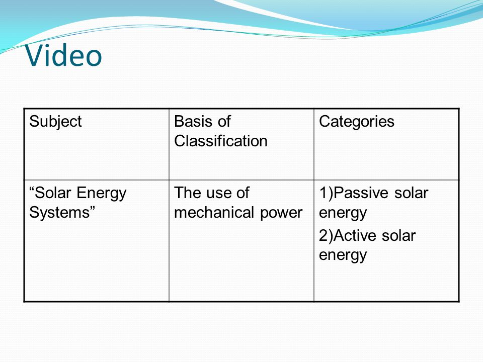 Video Subject Basis of Classification Categories
