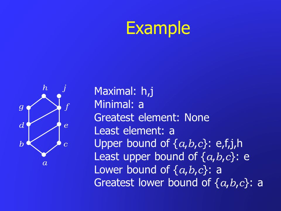 Example Maximal: h,j Minimal: a Greatest element: None