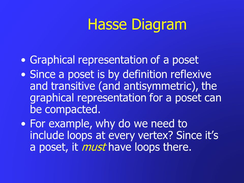 Hasse Diagram Graphical representation of a poset