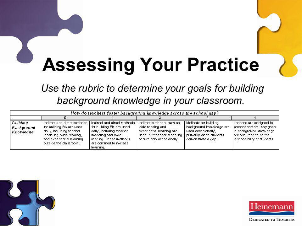Assessing Your Practice