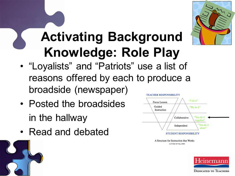 Activating Background Knowledge: Role Play