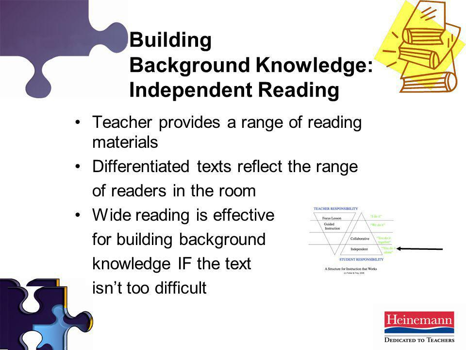 Building Background Knowledge: Independent Reading