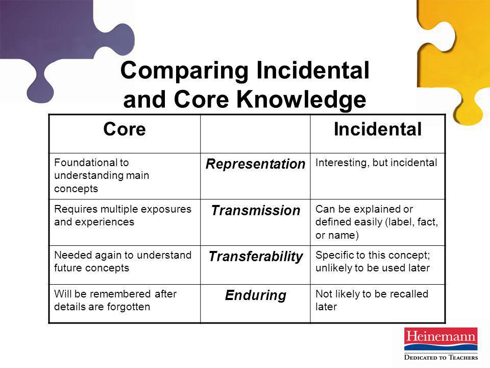 Comparing Incidental and Core Knowledge