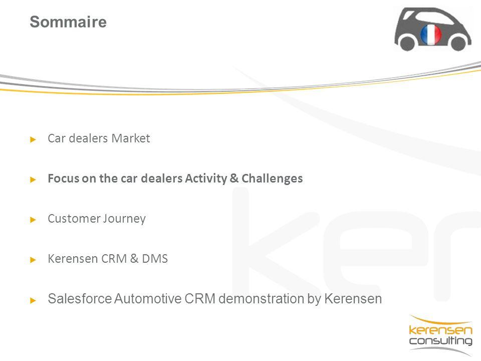 Sommaire Car dealers Market