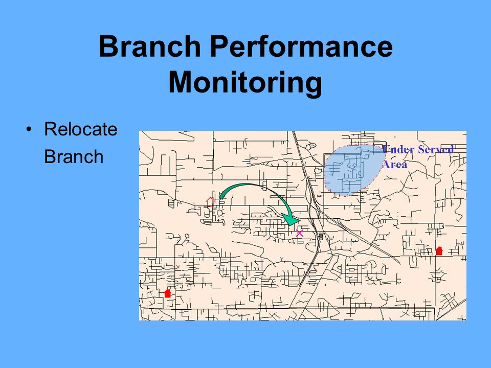 Branch Performance Monitoring