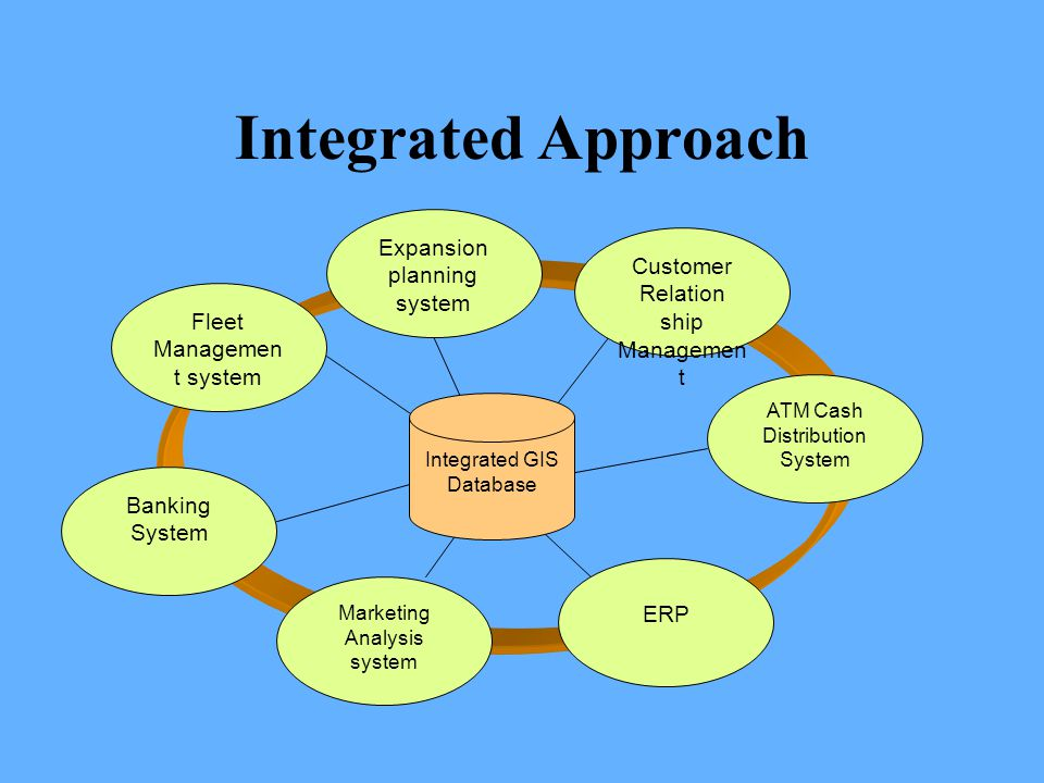 Integrated Approach Expansion planning system
