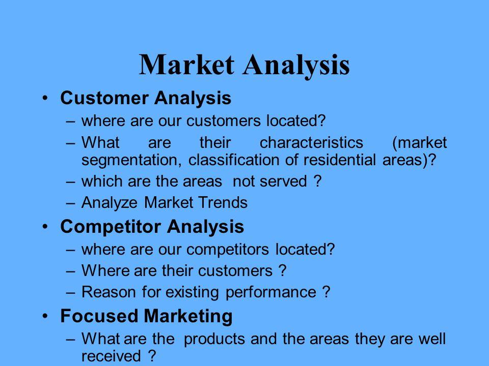Market Analysis Customer Analysis Competitor Analysis