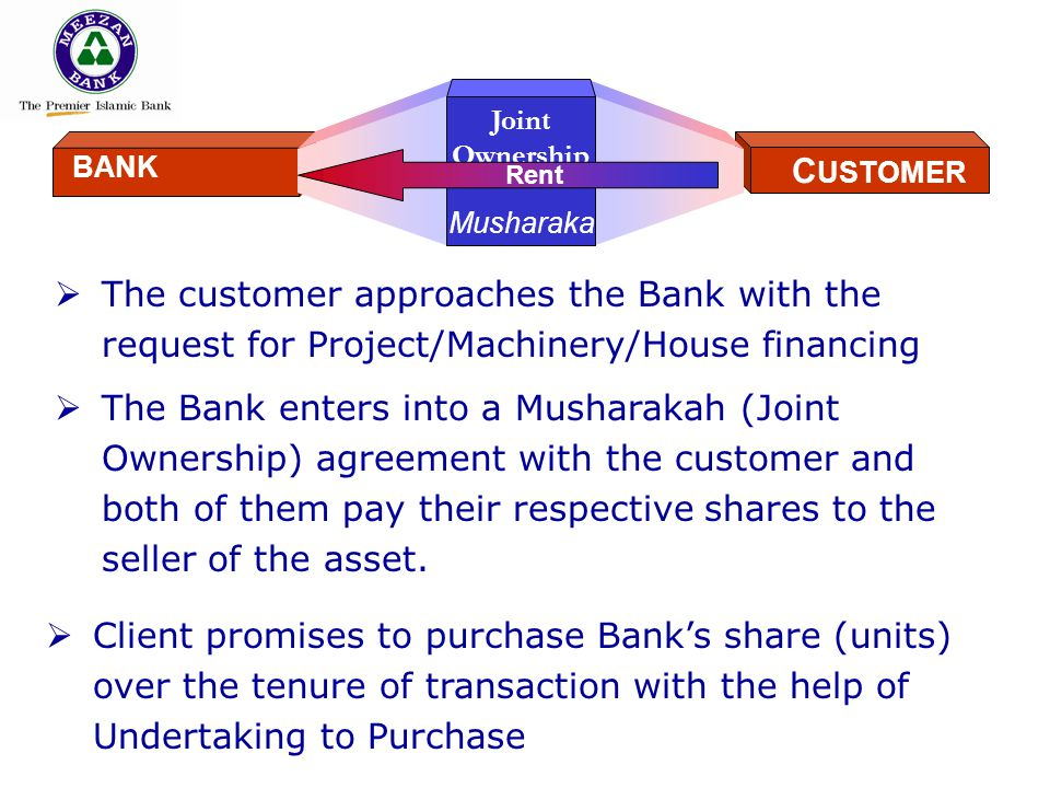 Joint Ownership Musharaka. BANK. CUSTOMER. Rent. The customer approaches the Bank with the request for Project/Machinery/House financing.