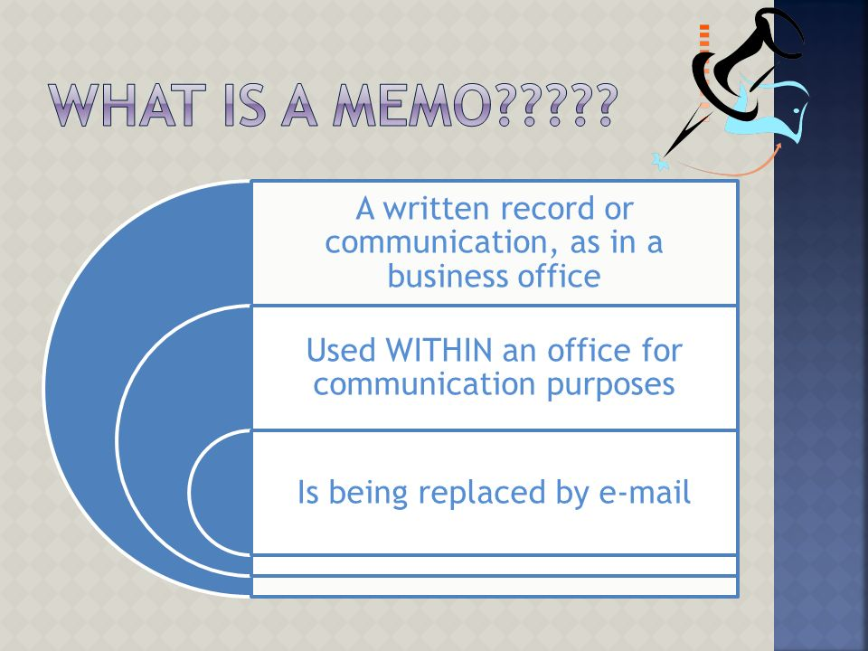 What is a Memo A written record or communication, as in a business office. Used WITHIN an office for communication purposes.