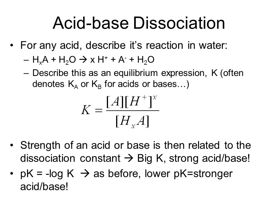 Acid-base Dissociation