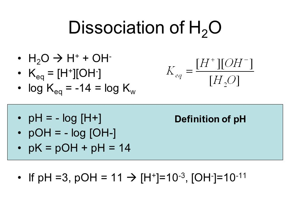 Dissociation of H2O H2O  H+ + OH- Keq = [H+][OH-]