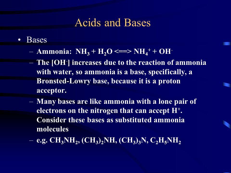 Acids and Bases Bases Ammonia: NH3 + H2O <==> NH4+ + OH-