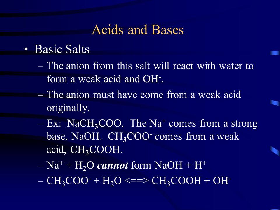 Acids and Bases Basic Salts
