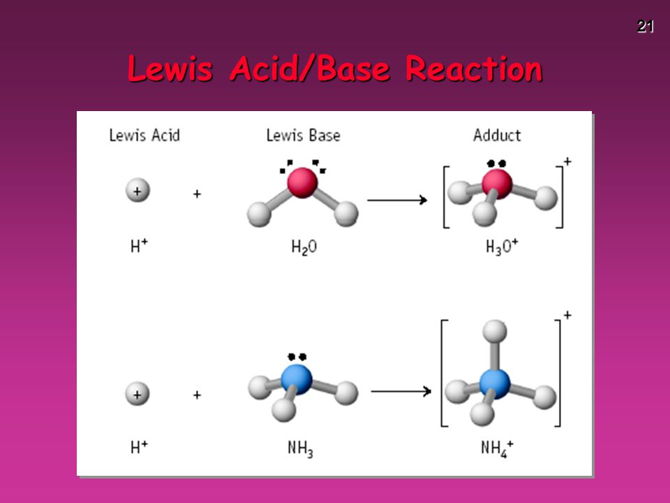 Lewis Acid/Base Reaction