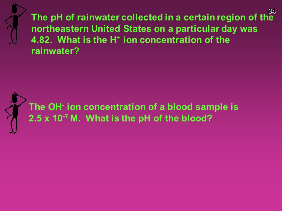 The pH of rainwater collected in a certain region of the northeastern United States on a particular day was 4.82. What is the H+ ion concentration of the rainwater