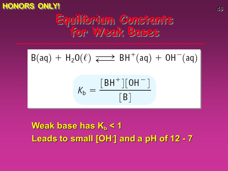 Equilibrium Constants for Weak Bases