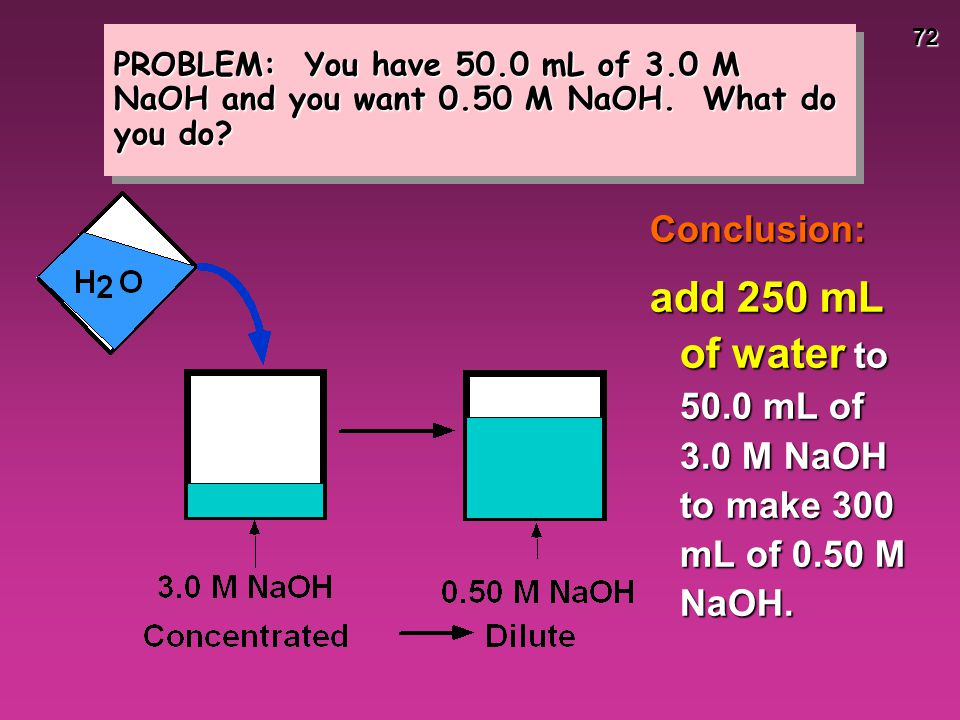 PROBLEM: You have 50. 0 mL of 3. 0 M NaOH and you want 0. 50 M NaOH