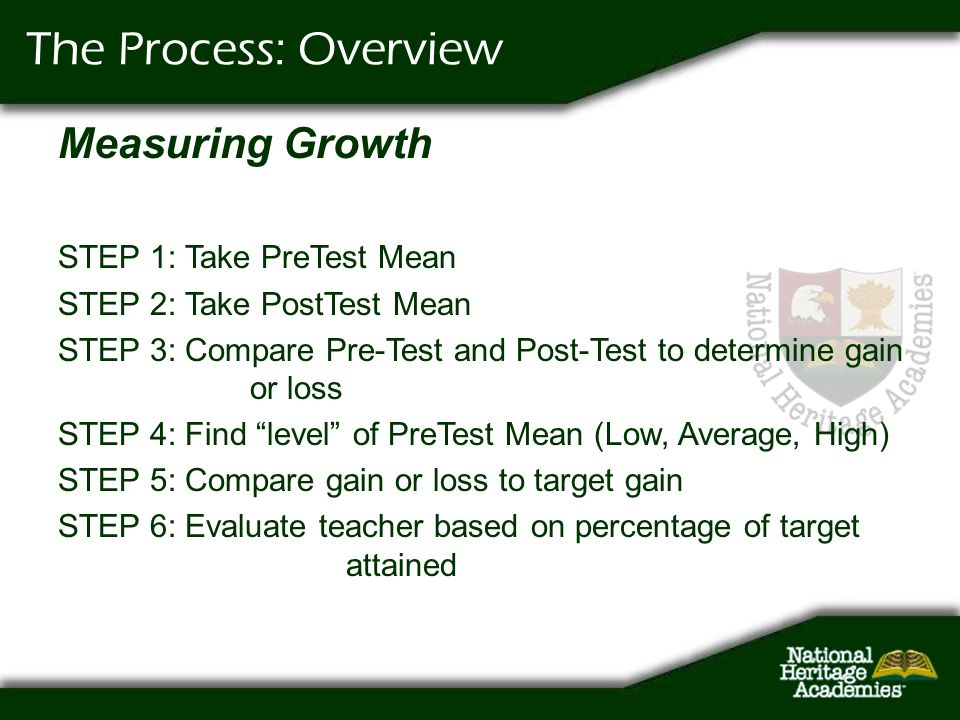 The Process: Overview Measuring Growth STEP 1: Take PreTest Mean