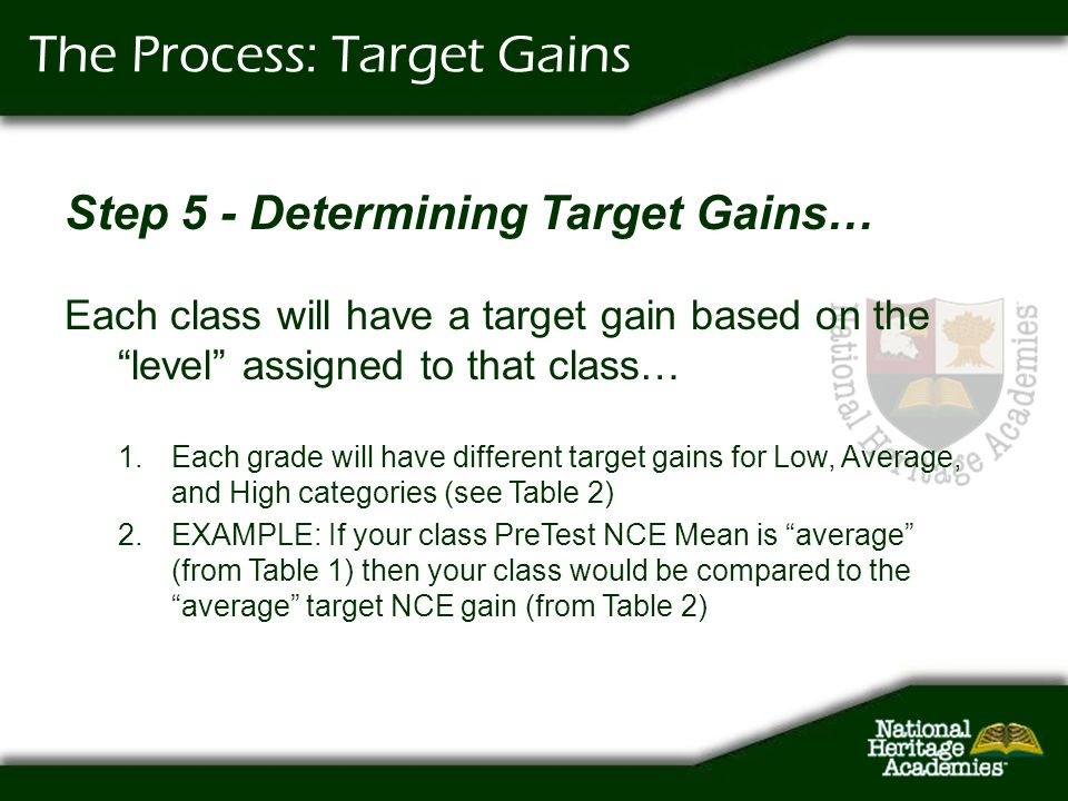 The Process: Target Gains