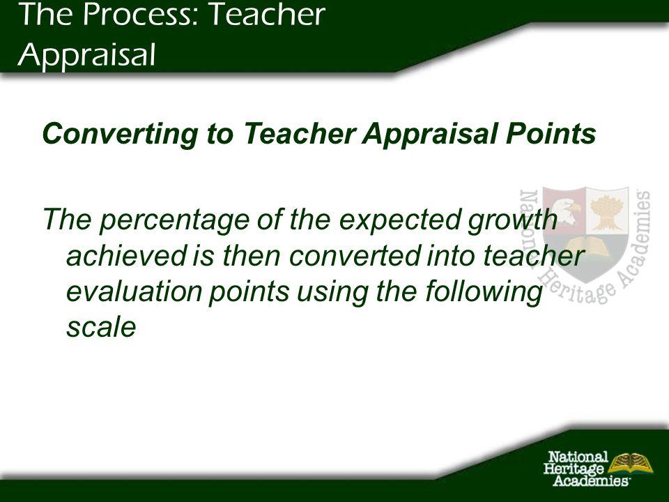 The Process: Teacher Appraisal