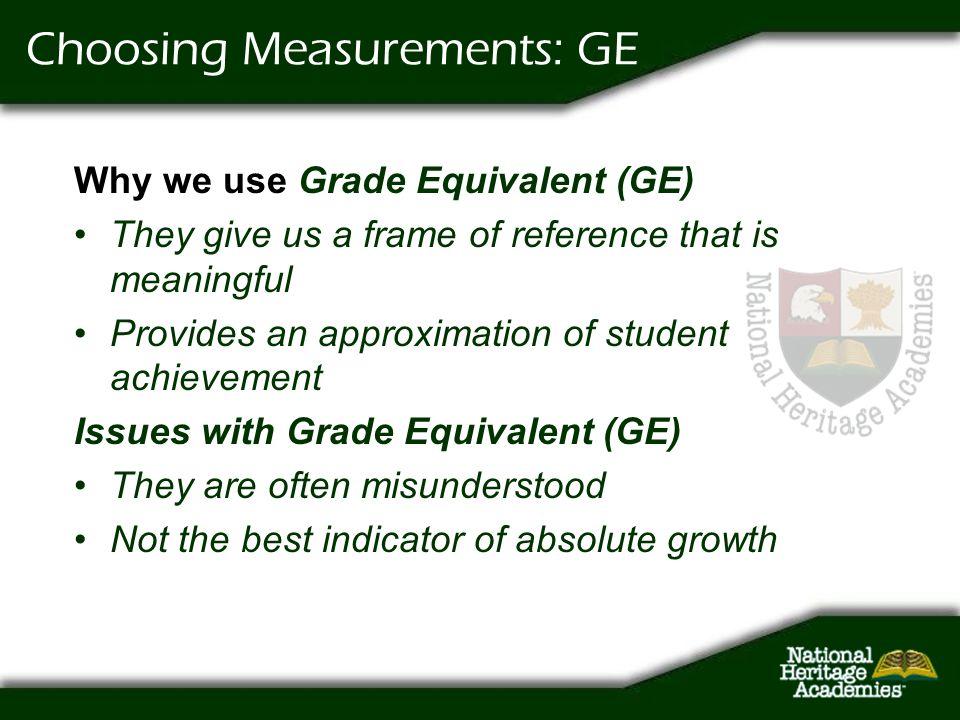 Choosing Measurements: GE