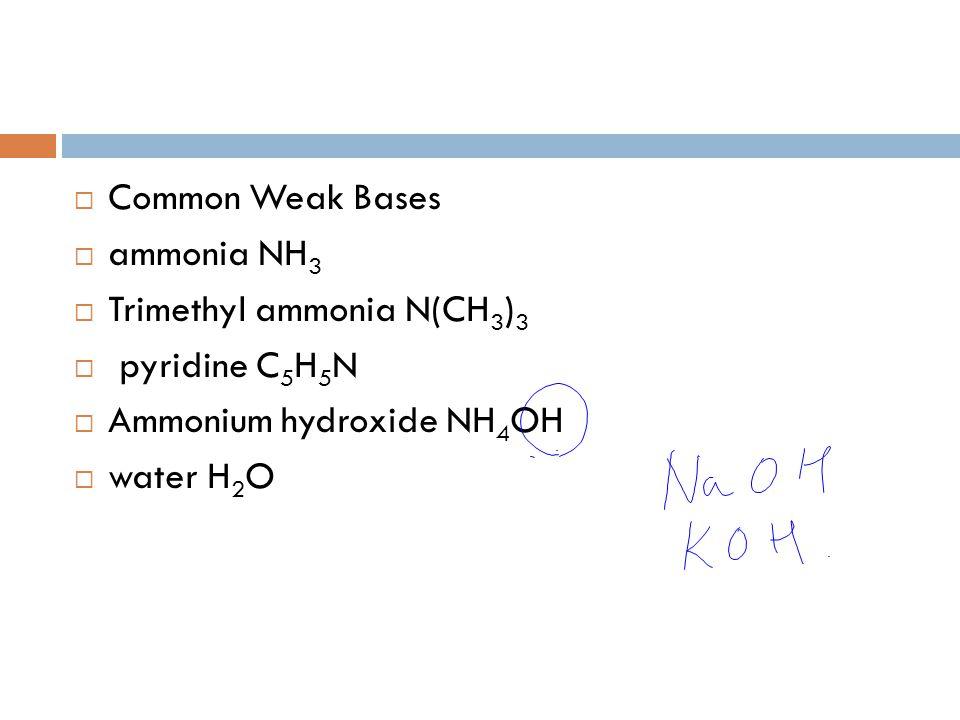 Common Weak Bases ammonia NH3. Trimethyl ammonia N(CH3)3. pyridine C5H5N. Ammonium hydroxide NH4OH.