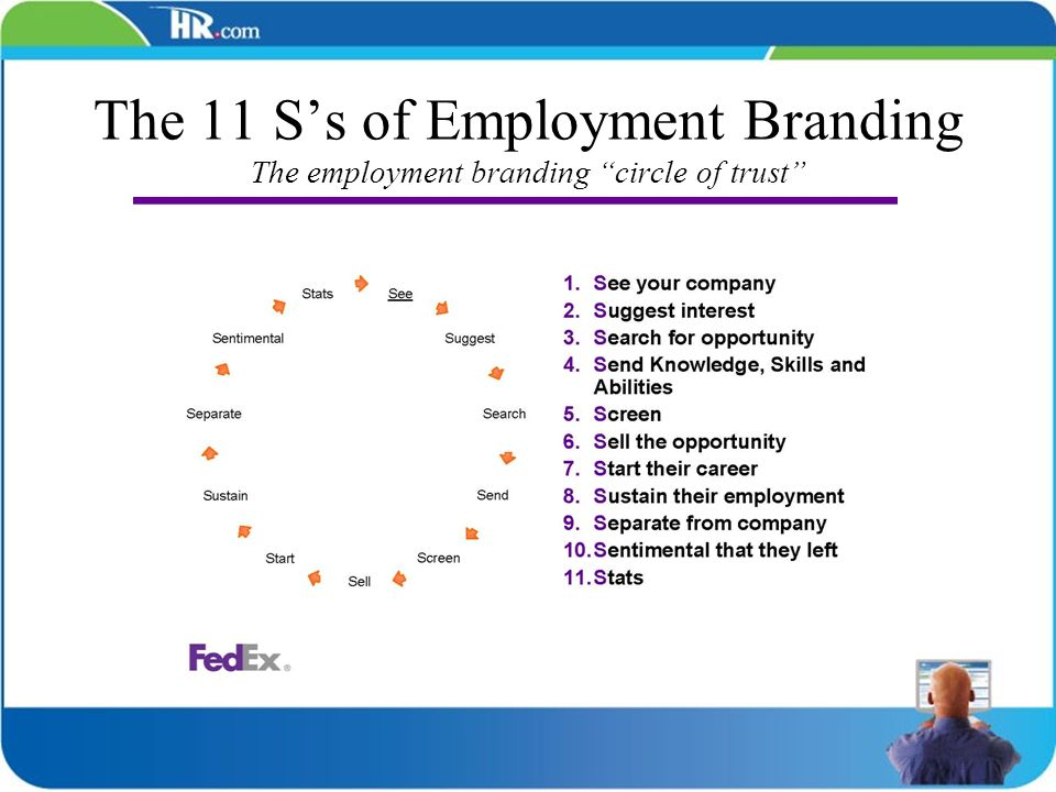 The 11 S's of Employment Branding The employment branding circle of trust