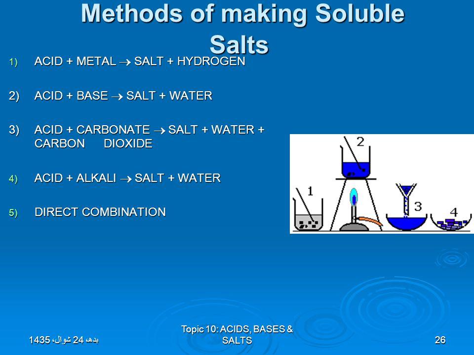 Methods of making Soluble Salts