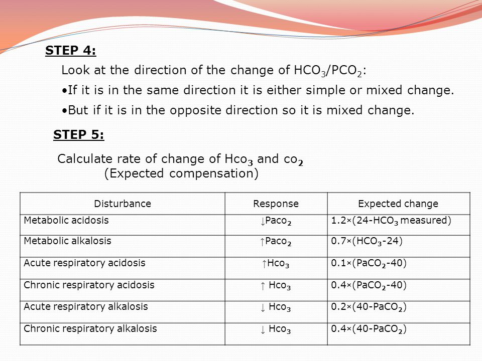Look at the direction of the change of HCO3/PCO2: