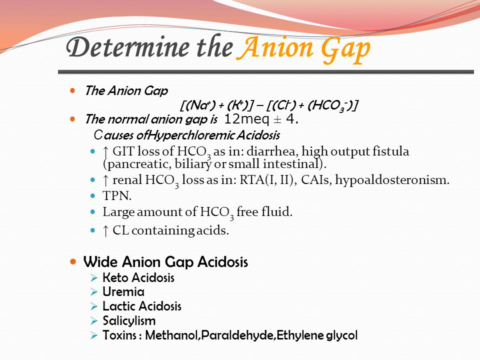 Determine the Anion Gap