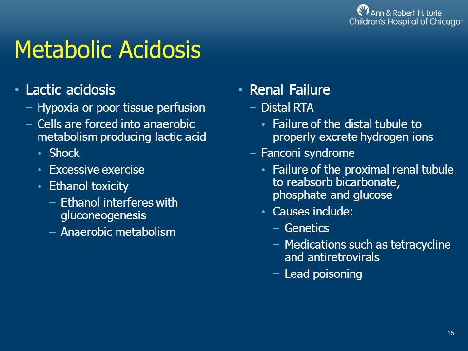 Metabolic Acidosis Lactic acidosis Renal Failure