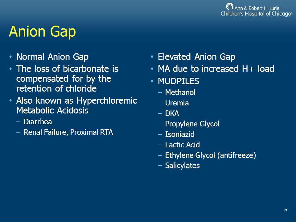 Anion Gap Normal Anion Gap