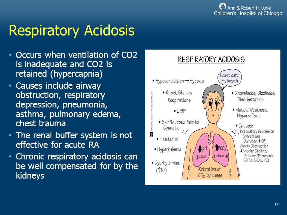 Respiratory Acidosis Occurs when ventilation of CO2 is inadequate and CO2 is retained (hypercapnia)
