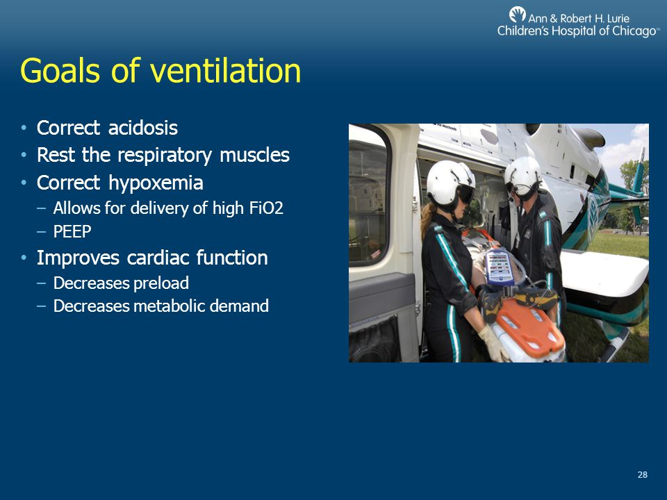 Goals of ventilation Correct acidosis Rest the respiratory muscles