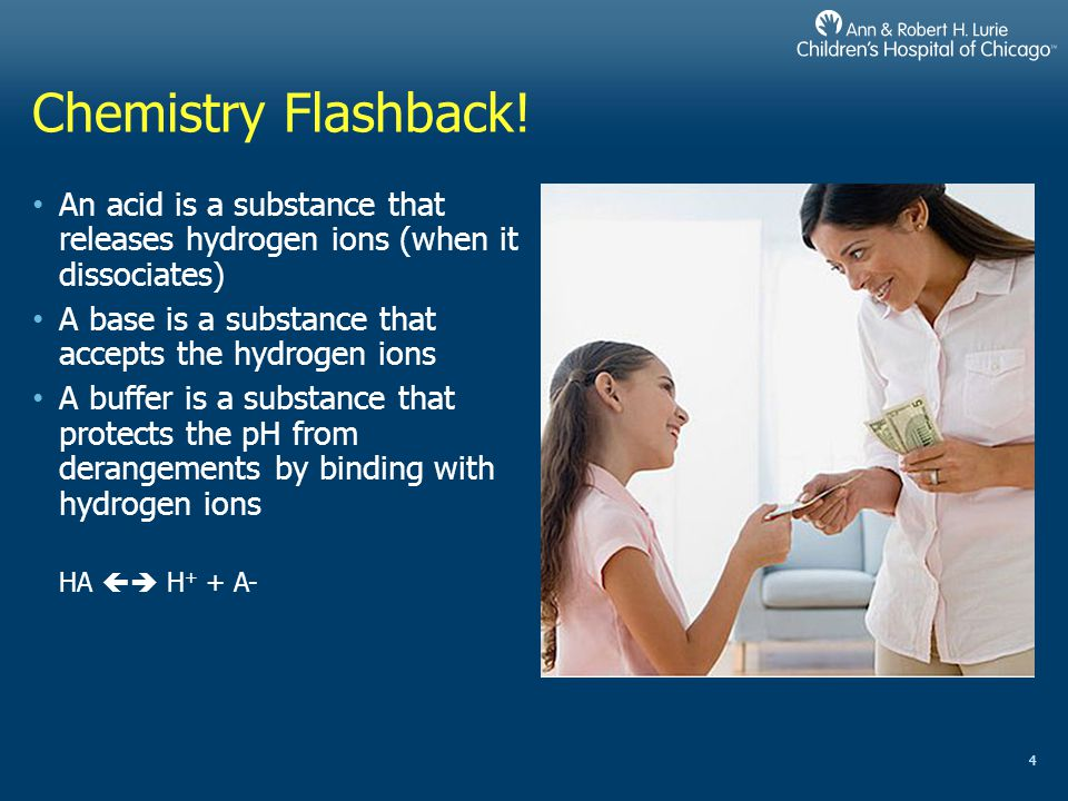 Chemistry Flashback! An acid is a substance that releases hydrogen ions (when it dissociates)