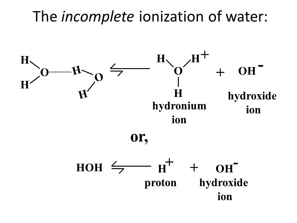 The incomplete ionization of water: