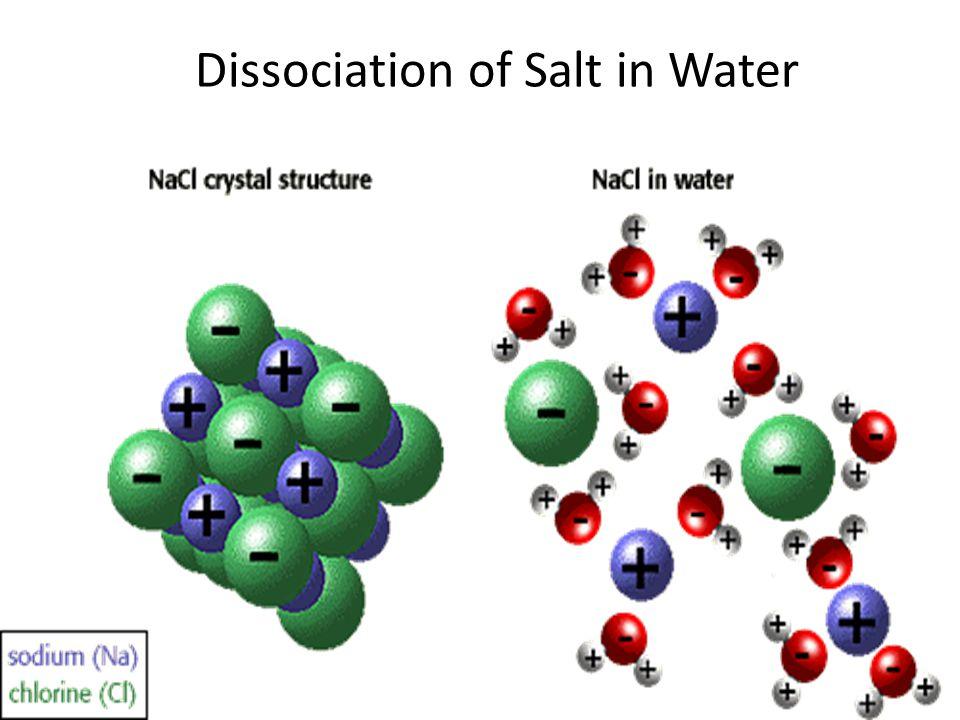 Dissociation of Salt in Water