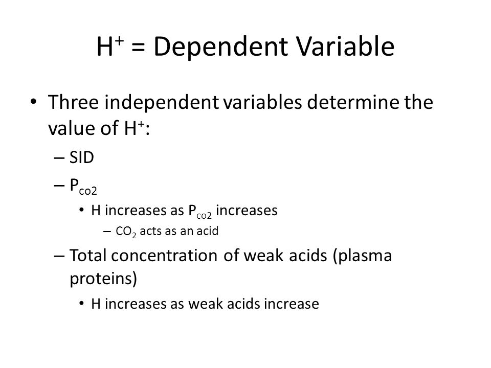 H+ = Dependent Variable