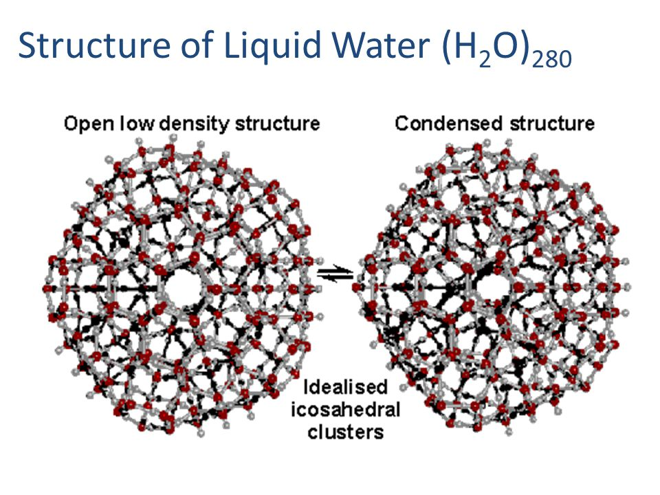 Structure of Liquid Water (H2O)280