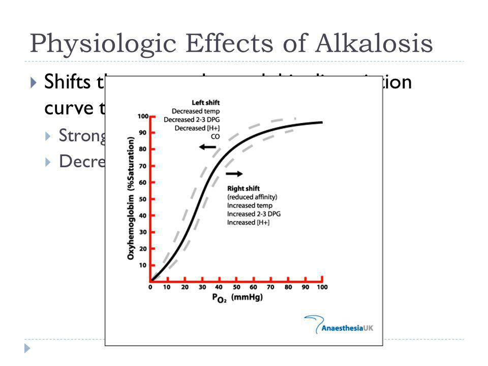 Physiologic Effects of Alkalosis