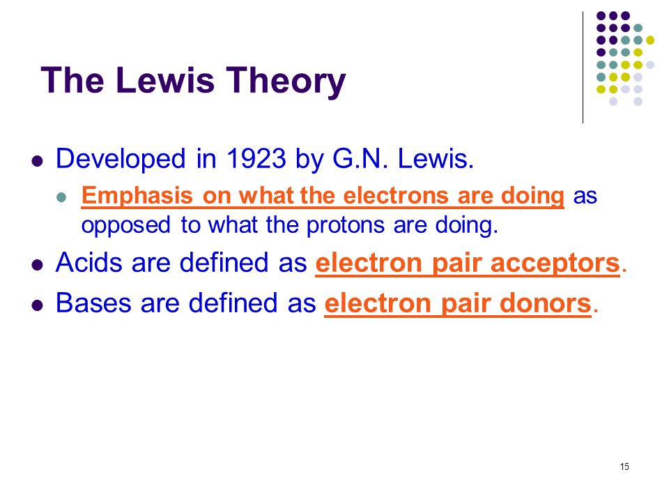The Lewis Theory Developed in 1923 by G.N. Lewis.