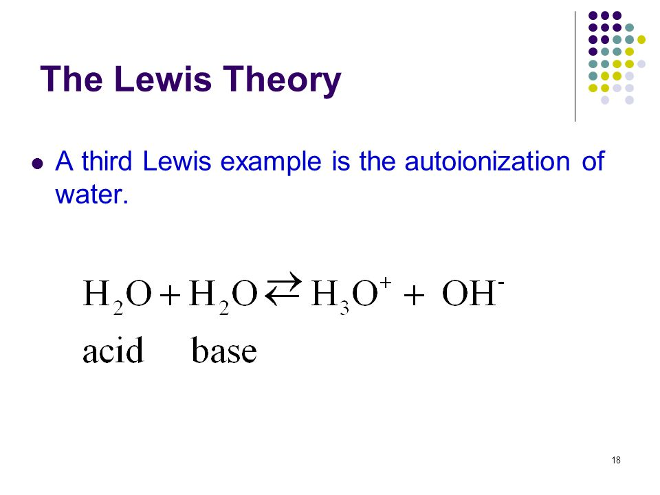 The Lewis Theory A third Lewis example is the autoionization of water.