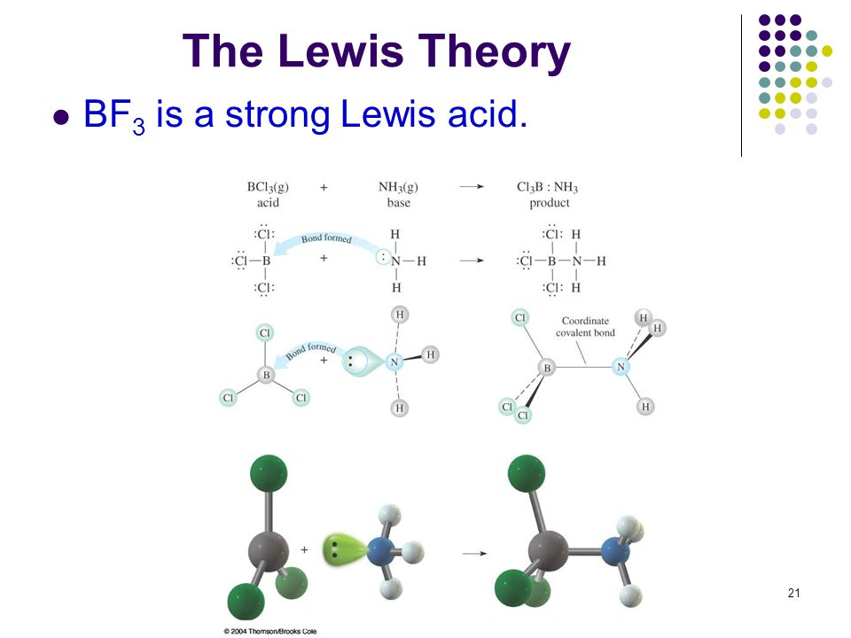 The Lewis Theory BF3 is a strong Lewis acid.