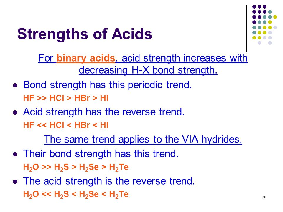 The same trend applies to the VIA hydrides.