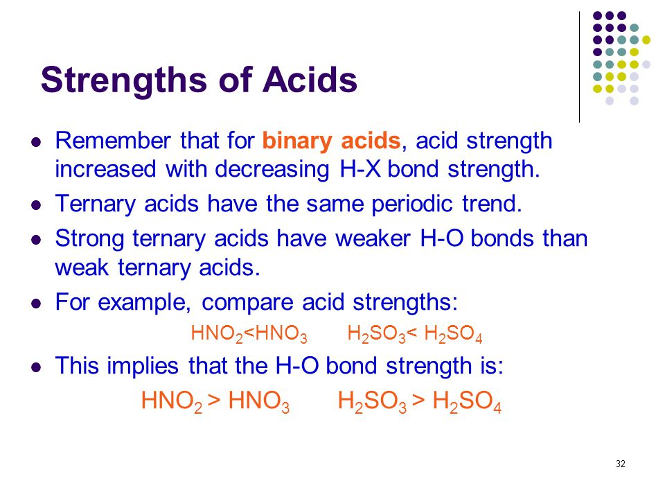 Strengths of Acids Remember that for binary acids, acid strength increased with decreasing H-X bond strength.