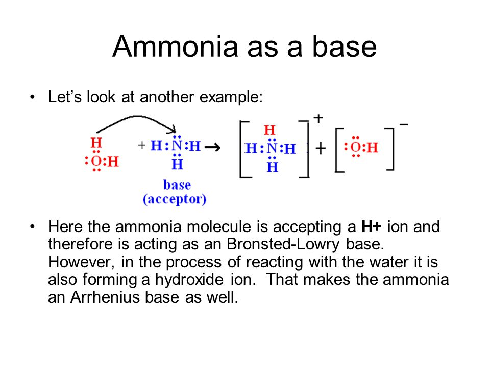 Ammonia as a base Let's look at another example: