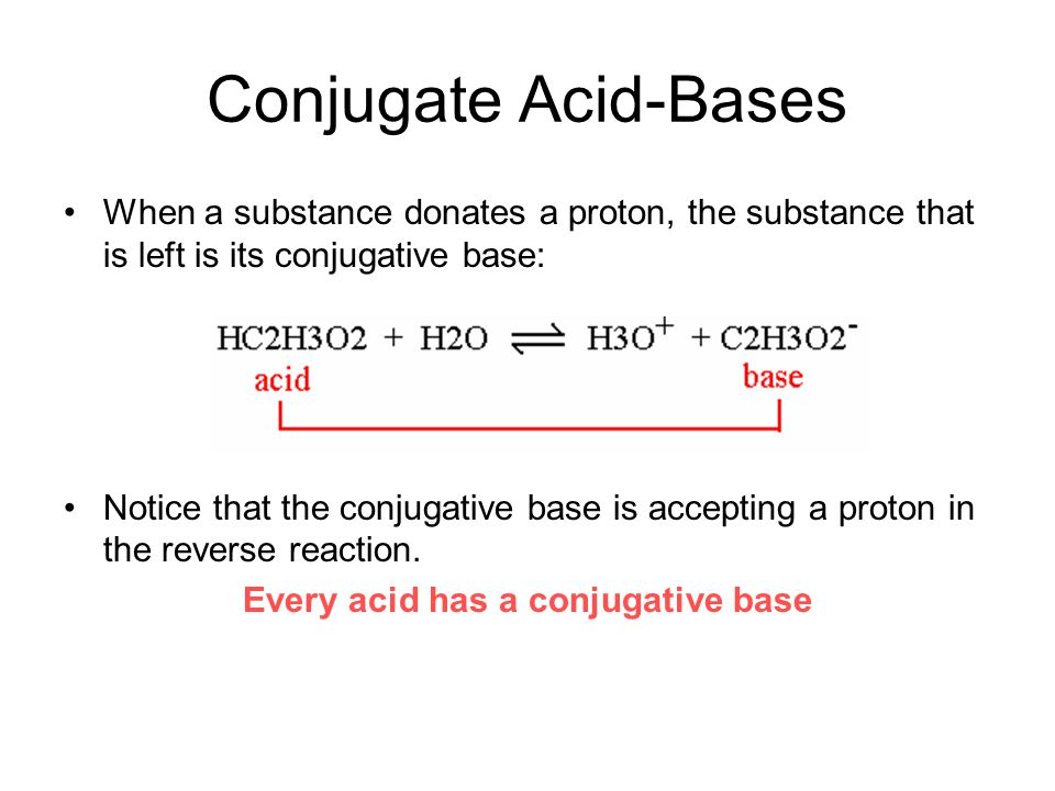 Every acid has a conjugative base