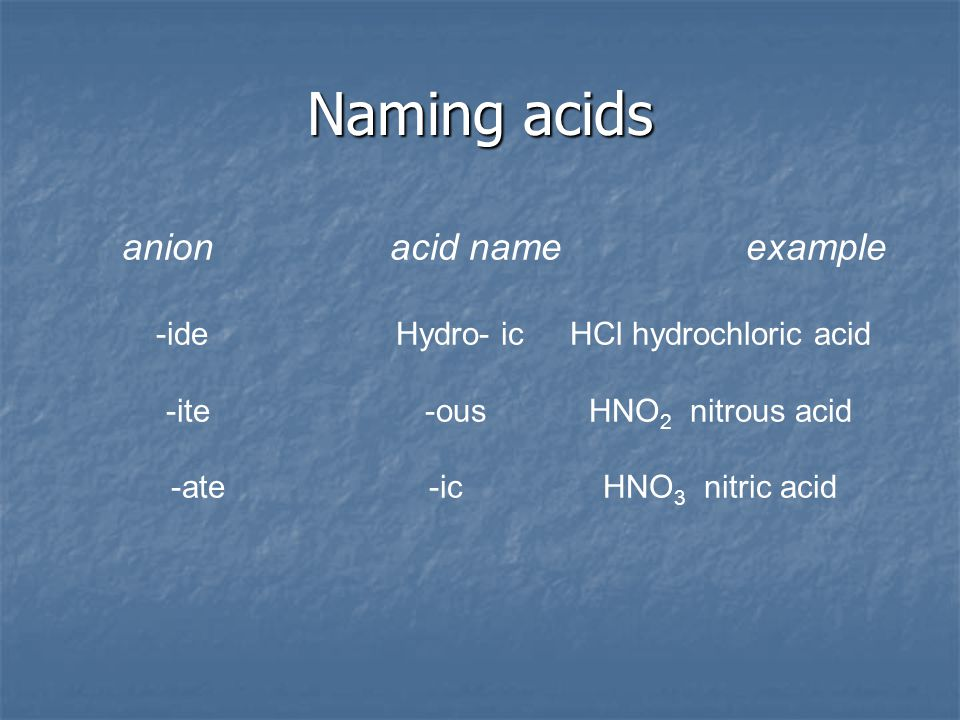 Naming acids anion acid name example