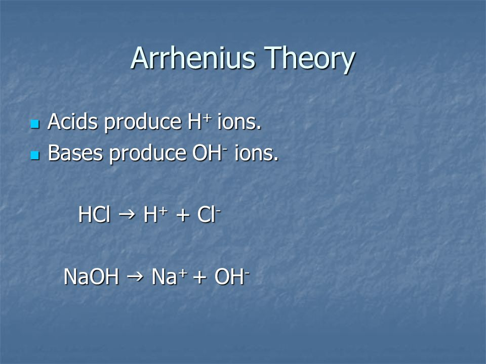 Arrhenius Theory Acids produce H+ ions. Bases produce OH- ions.